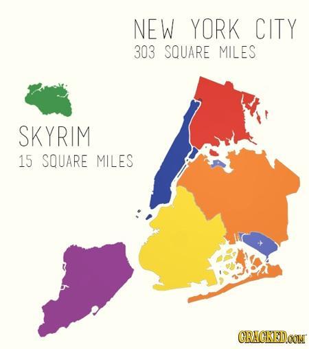 Skyrim vs. New York
