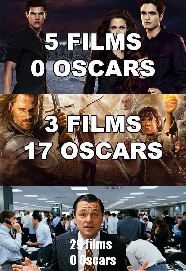 29 Films