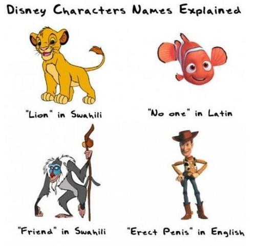 Disney Characters' Names Explained
