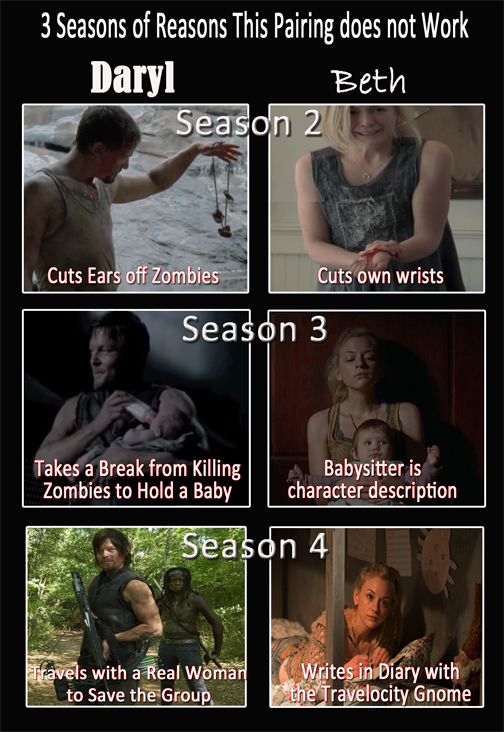 8cc beth & daryl that ship has sailed the walking dead know your meme