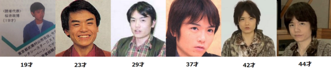 Sakurai over the years