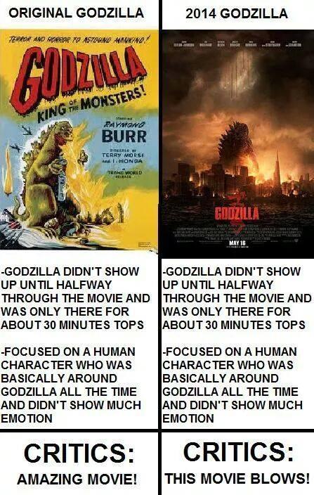 Original vs. Reboot