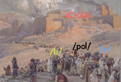 The Exodus of 4chan