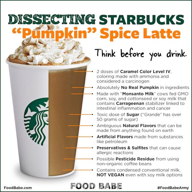 DISSECTING STARBUCKS Pumpkin Spice Latte Think Before You Drink 2 Doses Of Caramel