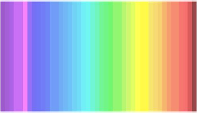 How Many Colors Do You See Thedress What Color Is