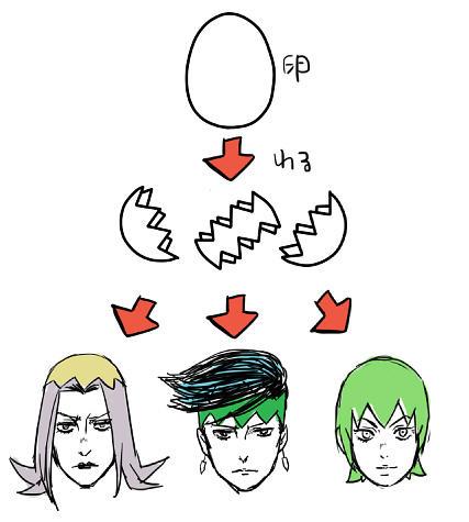 41b eggheads jojo's bizarre adventure know your meme