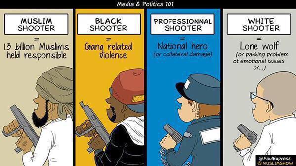 cca media & gun violence 101 2015 charleston church shooting know
