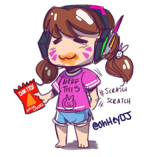 2c5 gremlin d va know your meme