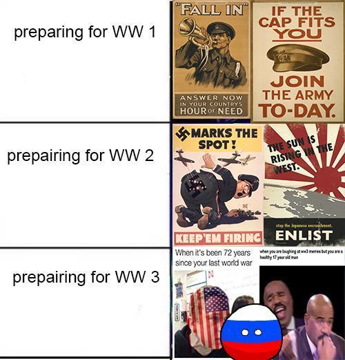 e6f preparing for ww 3 world war iii know your meme