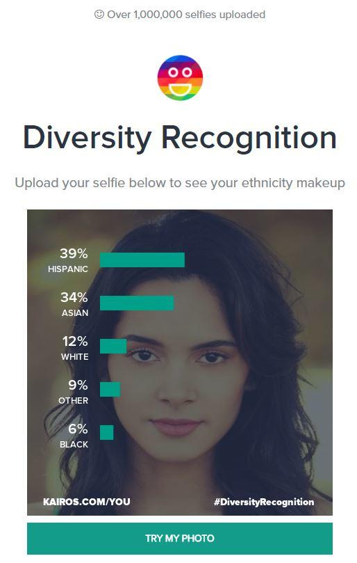 Evsyukovs among ethnicity by facial characteristics trust