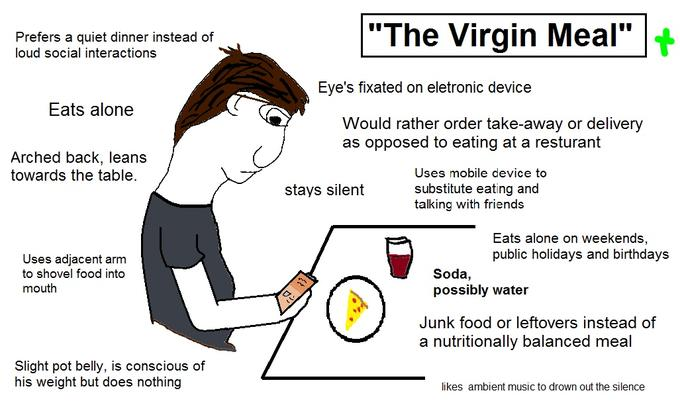 infographic of the virgin meal