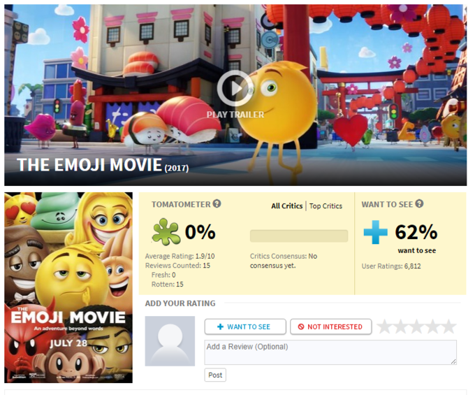 the emoji movie know your meme