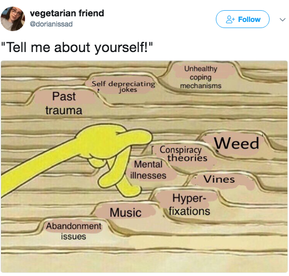 663 tell me about yourself spongebob filing know your meme