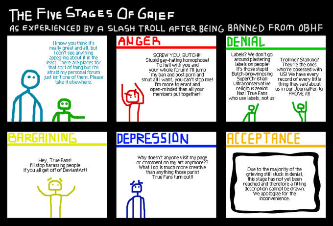 book of job and the 5 stages of grief