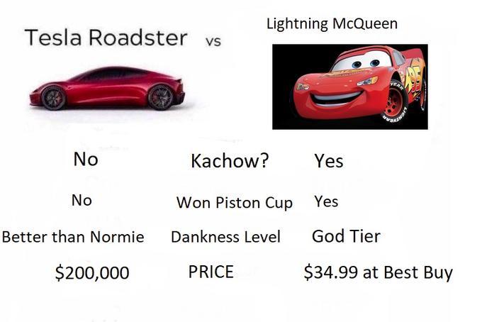 Tesla Roadster comparison to Speedy McQueen