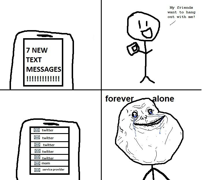 twitteralone image 83353] forever alone know your meme