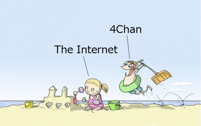 4chan Gallery: The Internet Vs. 4chan
