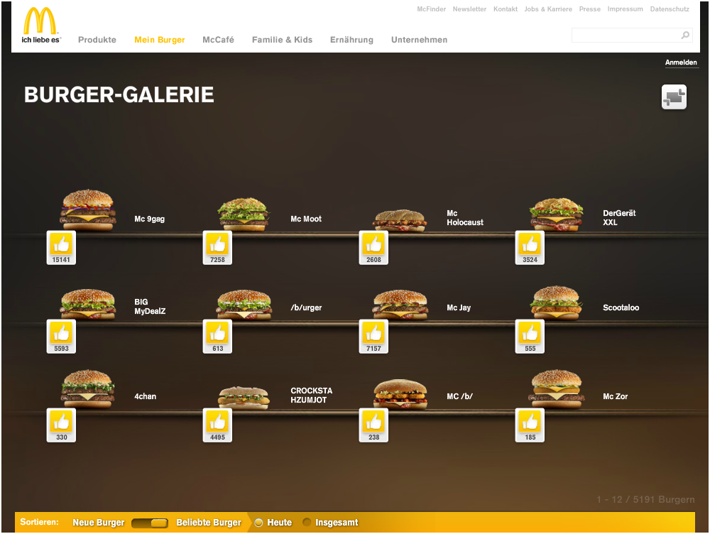 Mc Donald's Burger Voting 4Chan Trolling