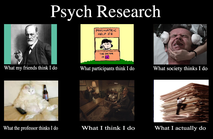 psychology research topics for college students