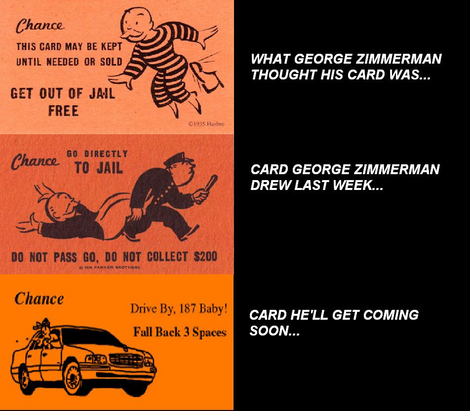 George Zimmerman meme monopoly chance card history | LOL ...