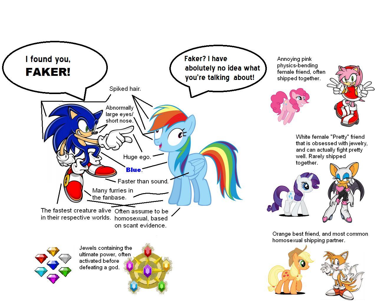 No Wonder People Like Rainbow Dash Sonic The Hedgehog Know Your Meme