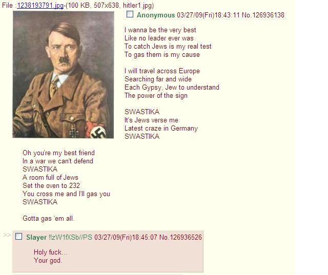 4chan Hitler Meme