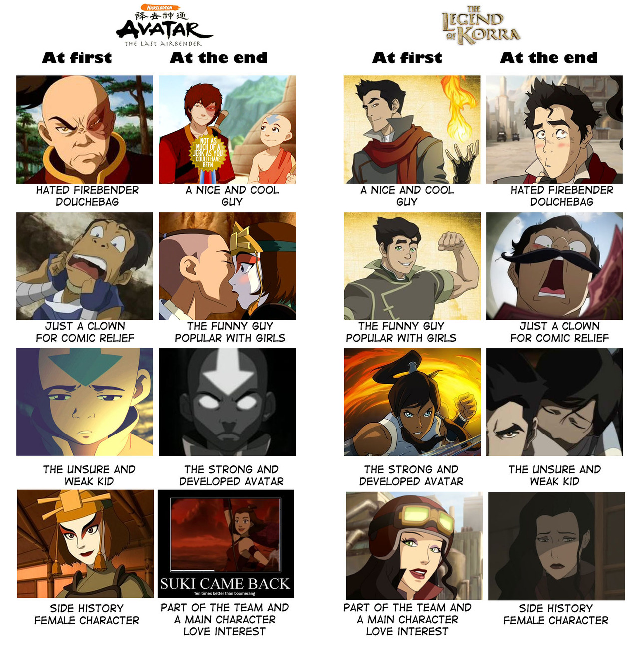 Avatar: The Last Airbender / The Legend of Korra - Image #349,642