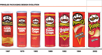 bca image 356012] pringles know your meme,Pringles Meme
