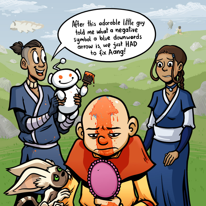 [Image - 390198]   Avatar: The Last Airbender / The Legend ...