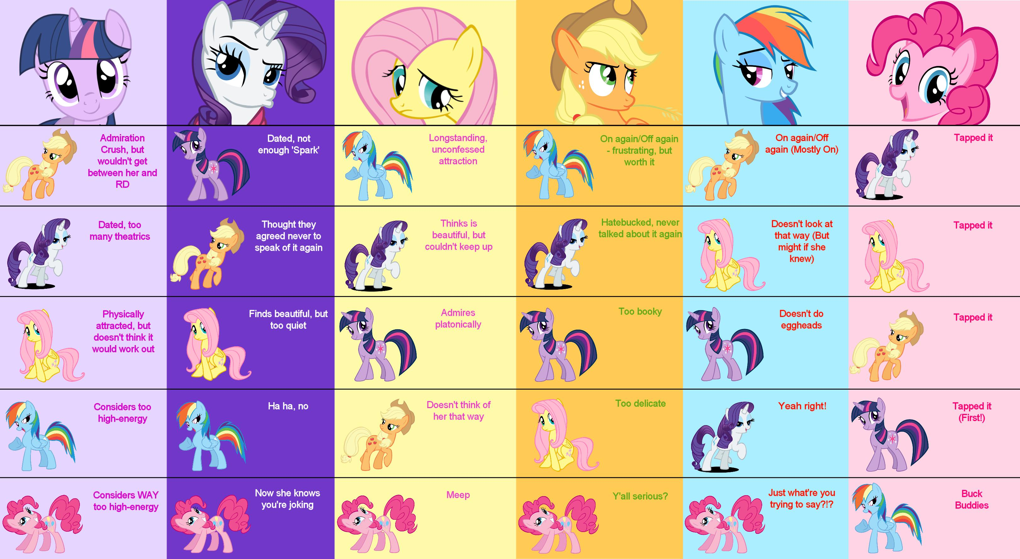 ad1 image 397593] my little pony friendship is magic know your meme,My Little Pony Memes