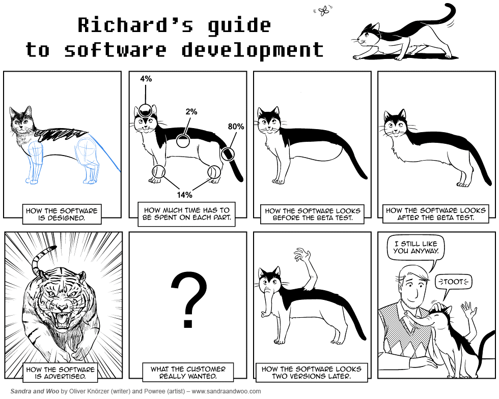 software engineering  now with cats