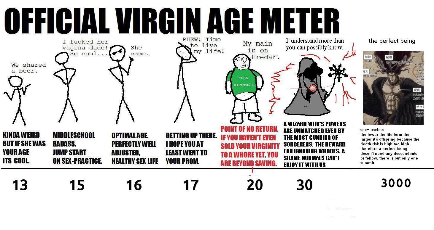 Transvestite slave girl