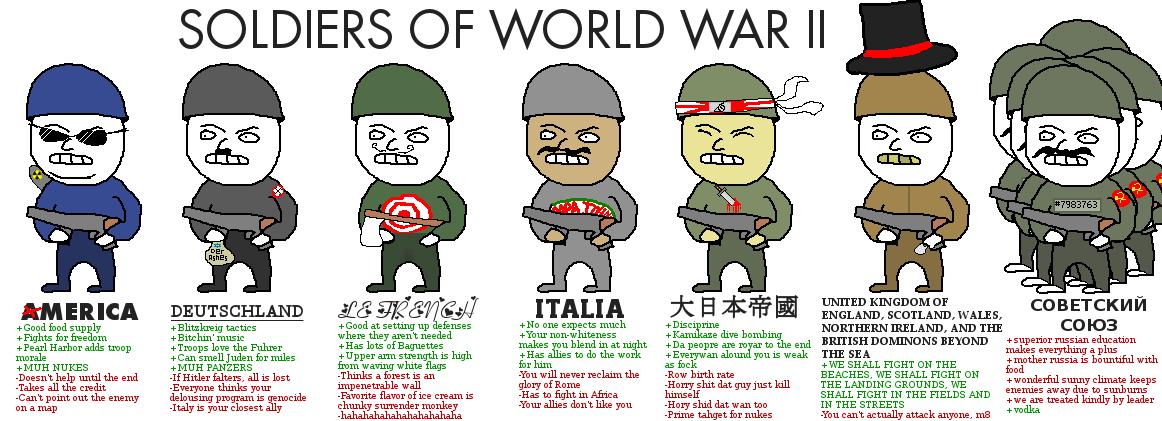 180 soldiers of world war ii world war ii know your meme,Ww2 Memes