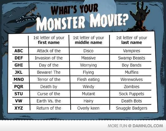 Name Generator: What's YOUR Monster Movie?