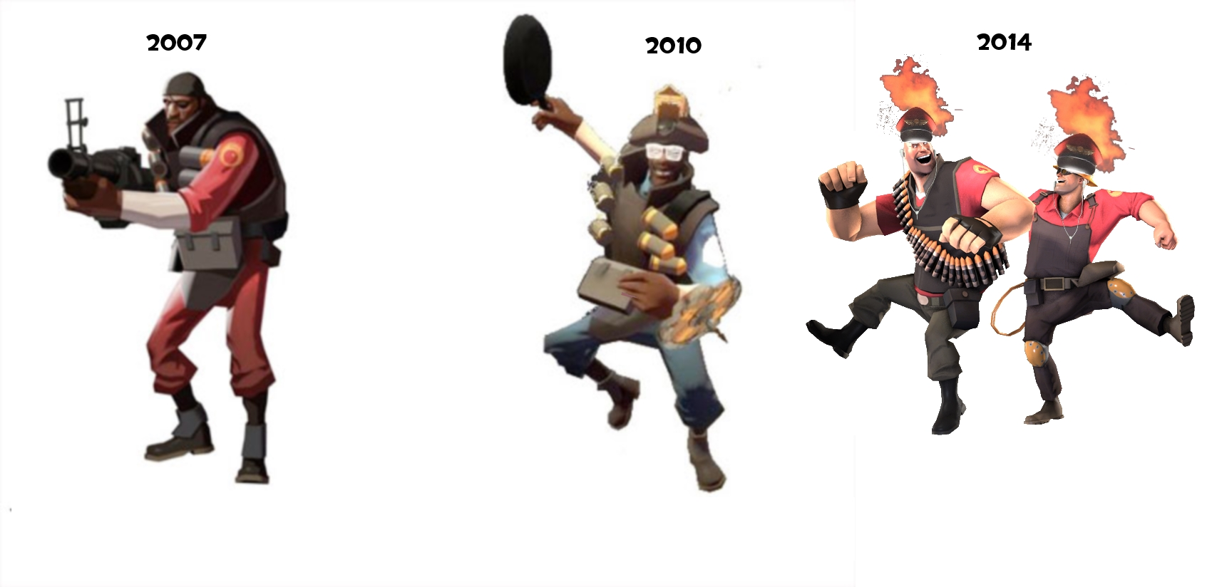 f65 evolution of tf2 2014 edition team fortress 2 know your meme