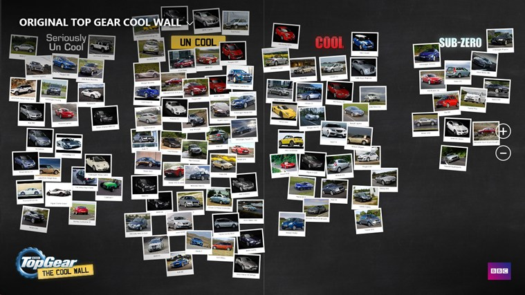 Top Gear Know Your Meme - Cool wall cars