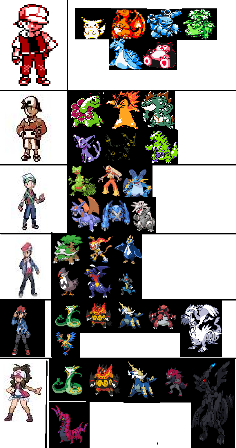 Possible Protagonist Teams Save For Red Pok 233 Mon Know