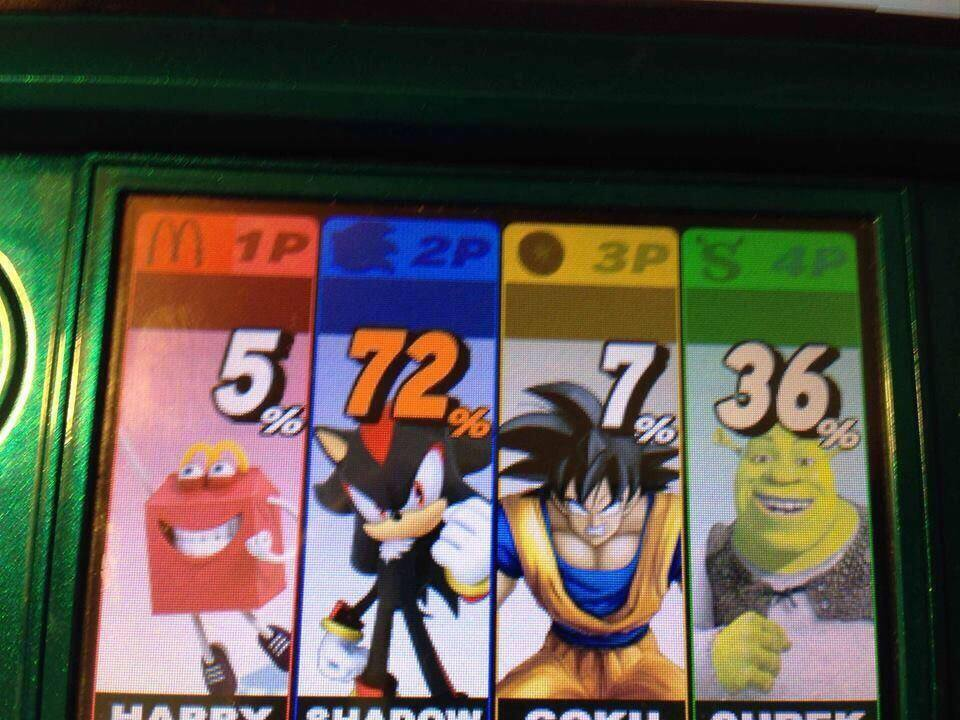 An All Stars Casting Goku In Super Smash Bros Know Your Meme