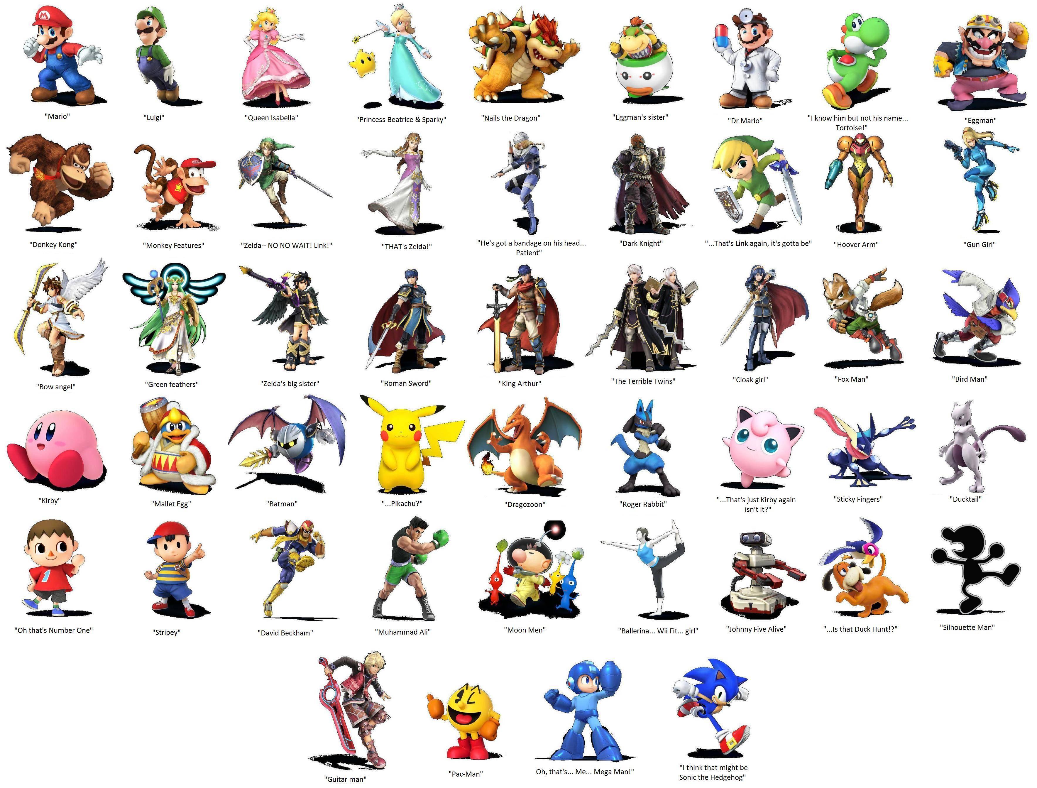 Como Dibujar Los Brawlers De Brawl Star En Hoja Cuadriculada: Super Smash Brothers
