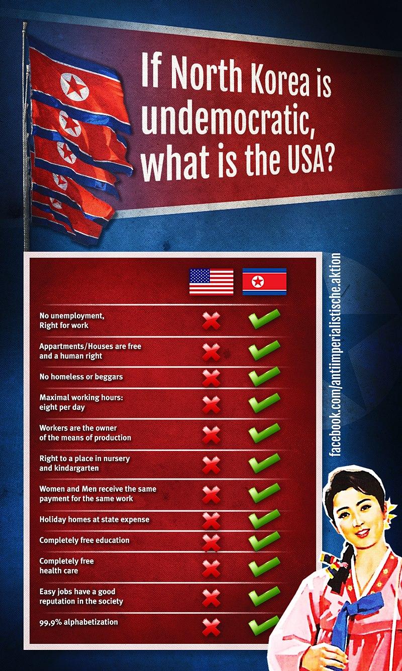 situation nordkorea usa