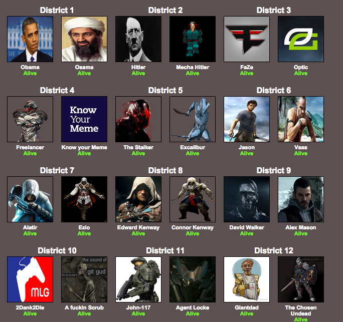 9f9 the dank games hunger games simulator know your meme
