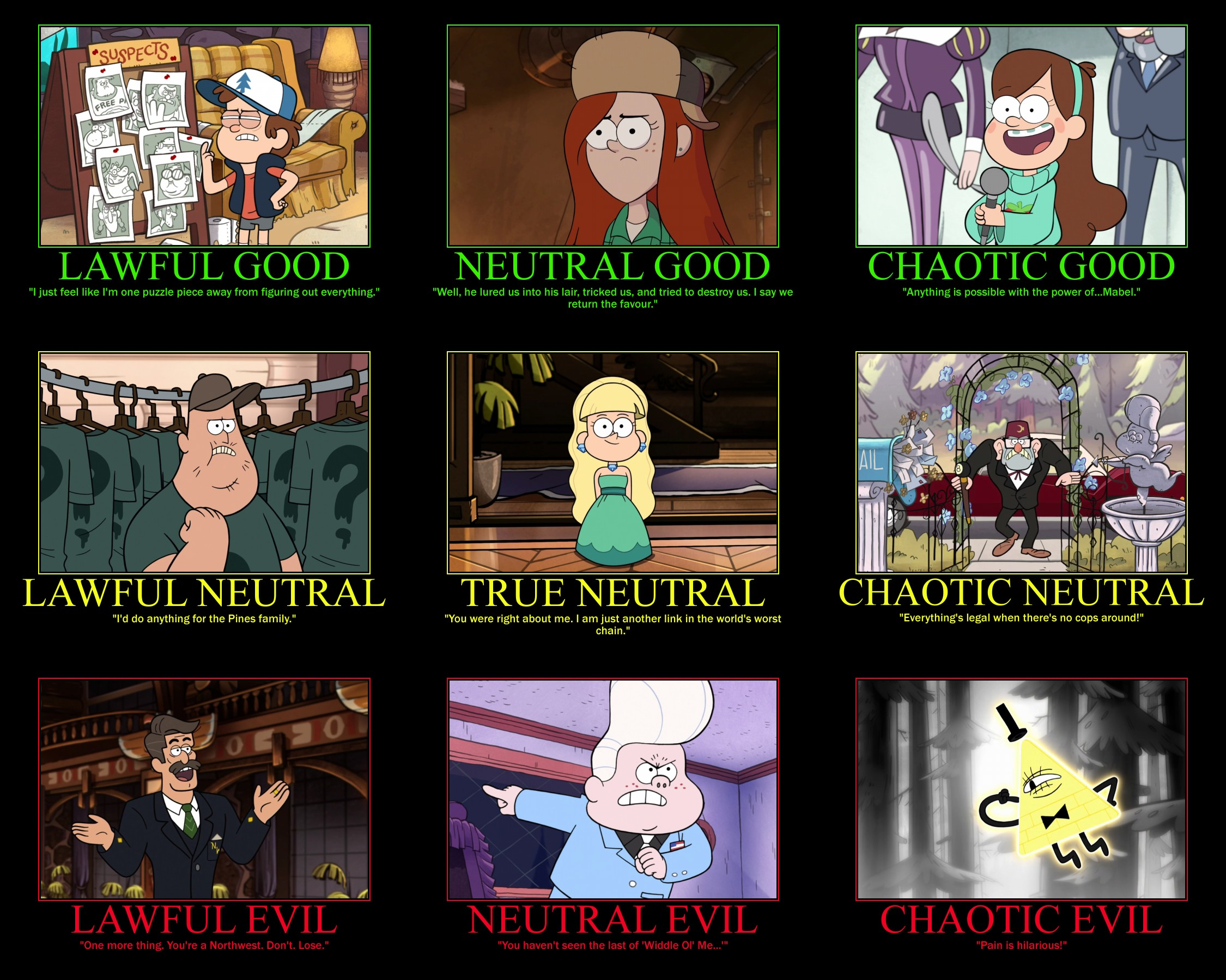173 gravity falls alignment chart alignment charts know your meme