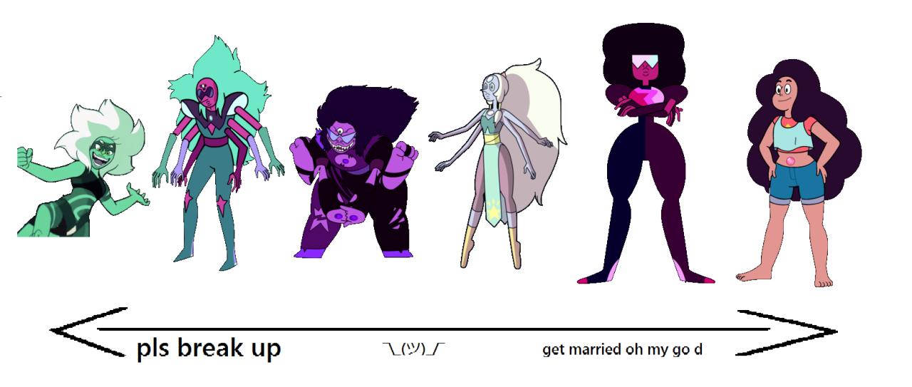 A Rough Basic Guide On Gem Fusions Steven Universe