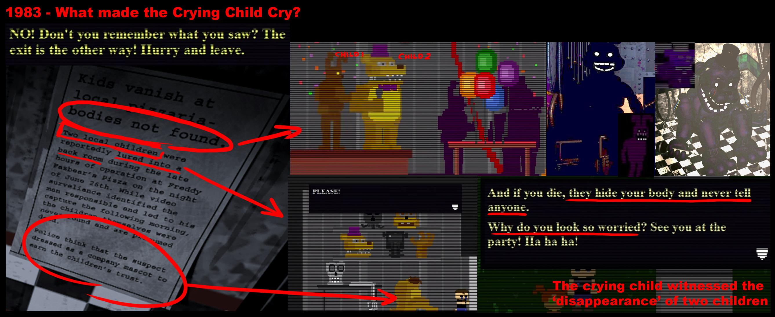 what made the crying child cry five nights at freddy u0027s know