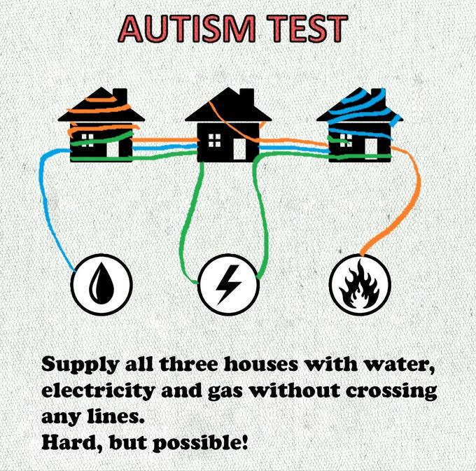 056 logic puzzle submission autism know your meme