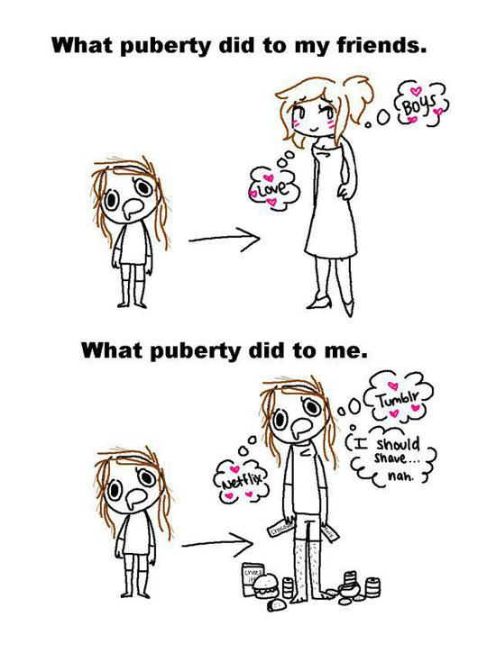 blank pain diagram original what puberty did to my friends what puberty  original what puberty did to my friends what puberty