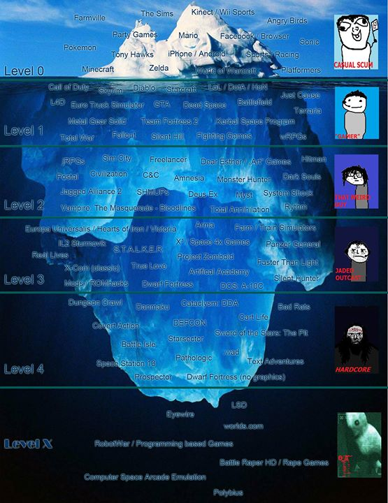 Iceberg Chart Erkalnathandedecker