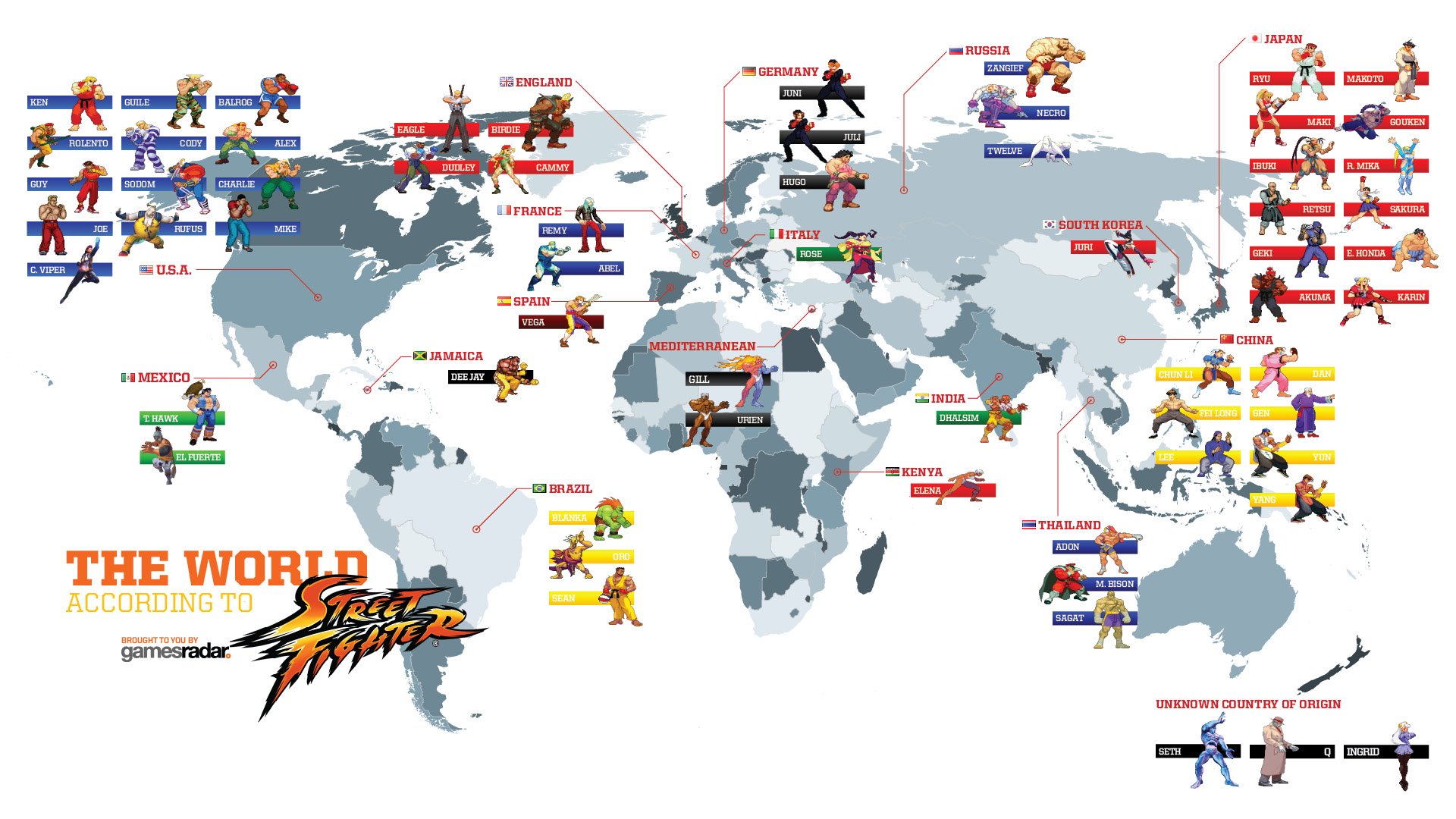 The world according to image gallery know your meme japan russia germany ryu makoto england ken guile necro gouken eagle birdie juli rolento ibuki r the world according gumiabroncs Choice Image