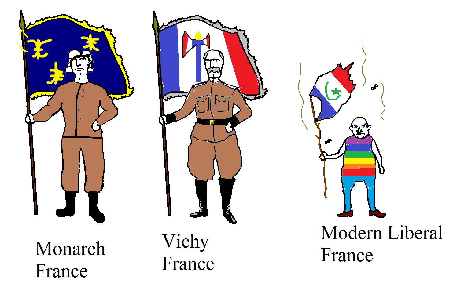 4chan flag bearers know your meme