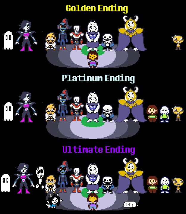 Beyond The True Ending Undertale Know Your Meme
